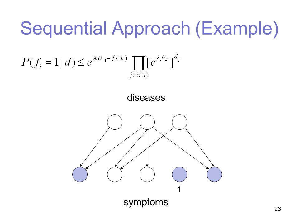 23 Sequential Approach (Example) symptoms diseases 1