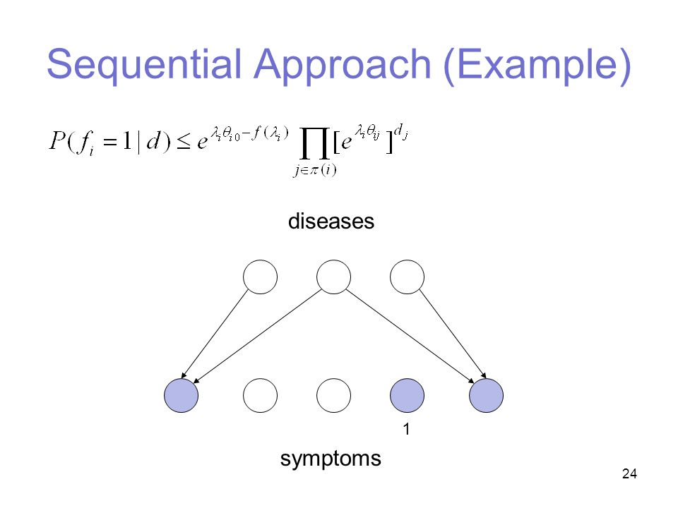 24 Sequential Approach (Example) symptoms diseases 1