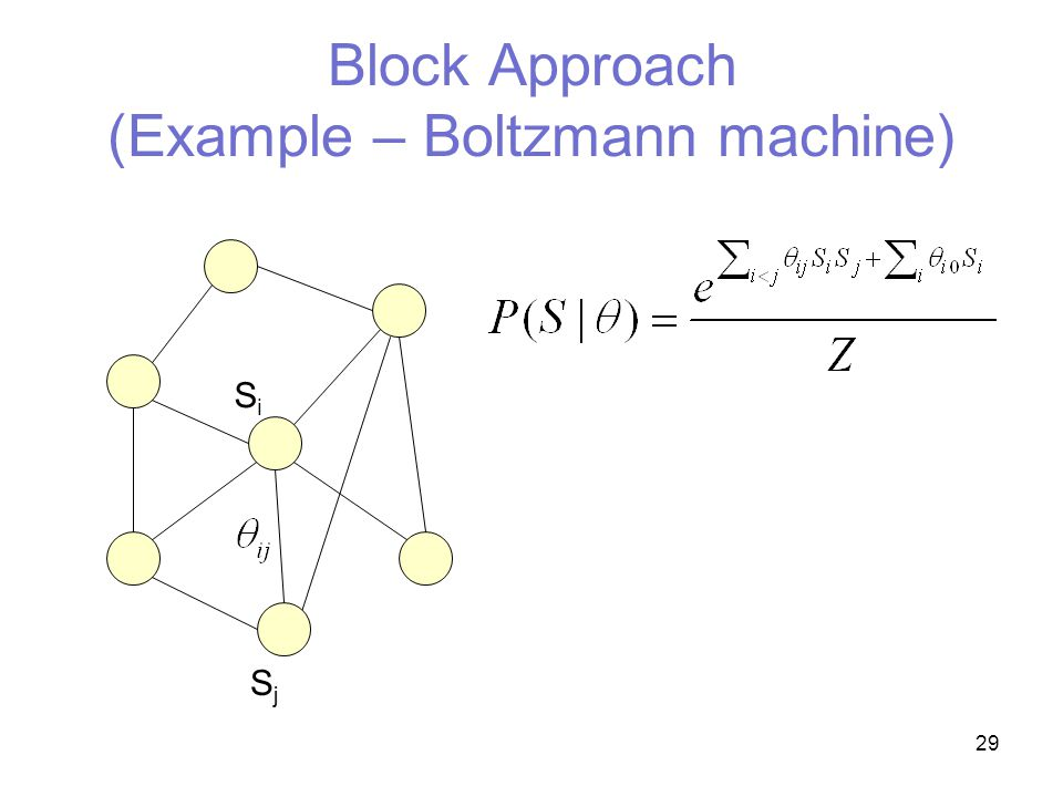 29 Block Approach (Example – Boltzmann machine) SiSi SjSj