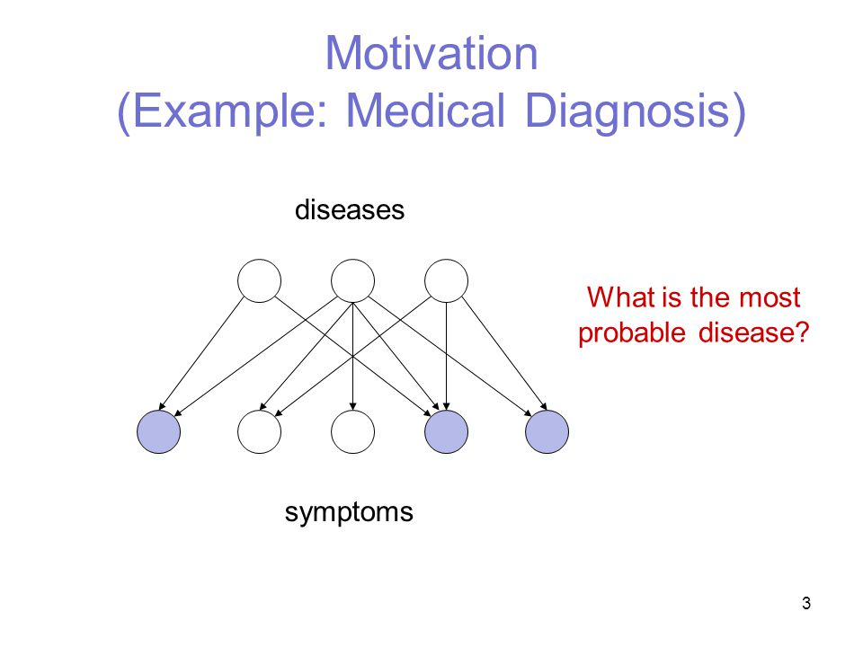 3 Motivation (Example: Medical Diagnosis) symptoms diseases What is the most probable disease