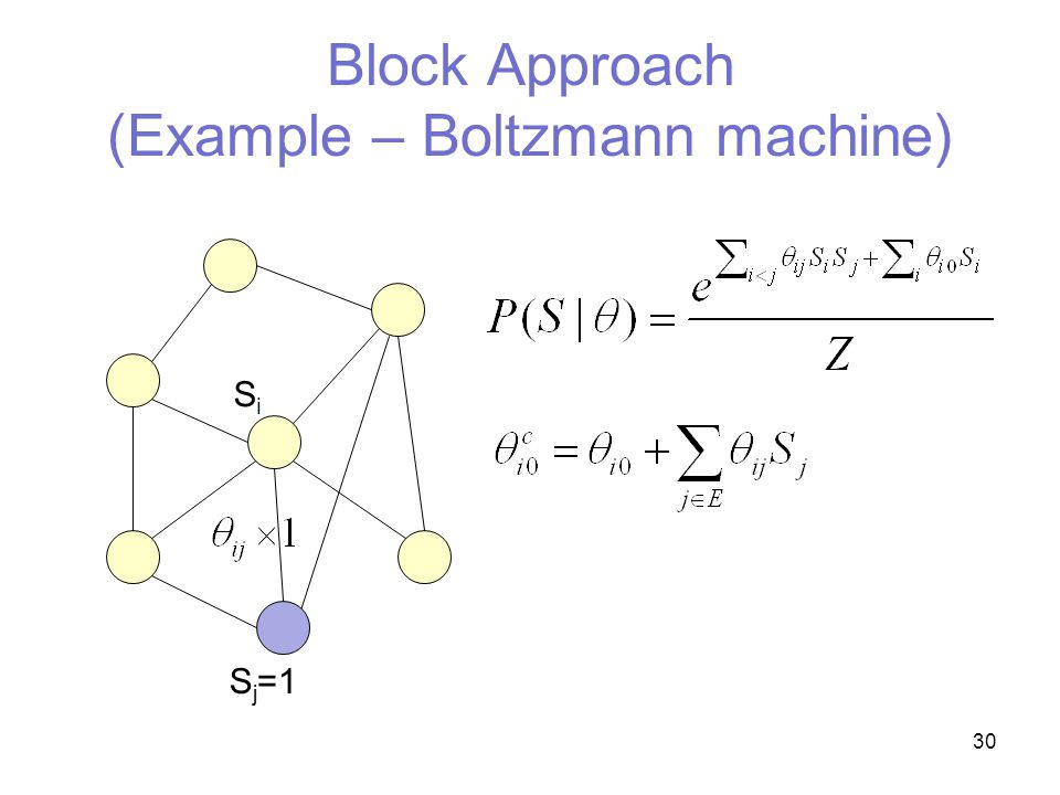 30 Block Approach (Example – Boltzmann machine) SiSi S j =1