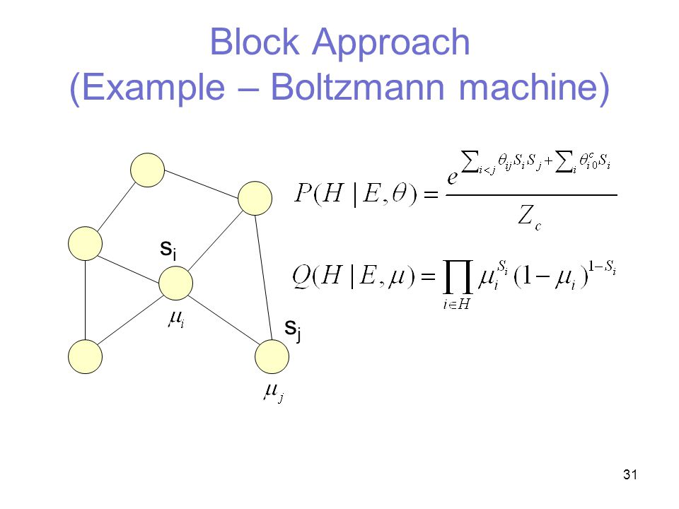 31 Block Approach (Example – Boltzmann machine) sisi sjsj