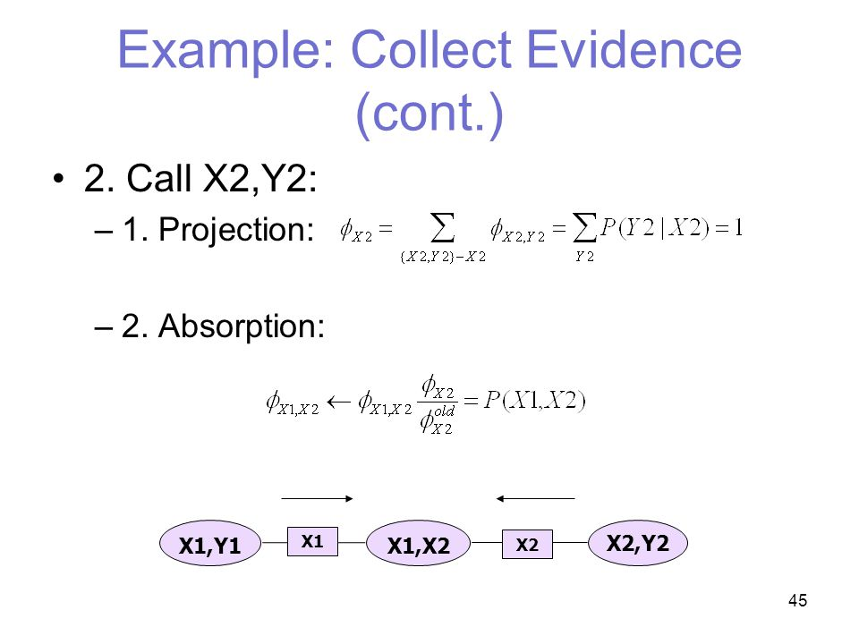 45 Example: Collect Evidence (cont.) 2. Call X2,Y2: –1.