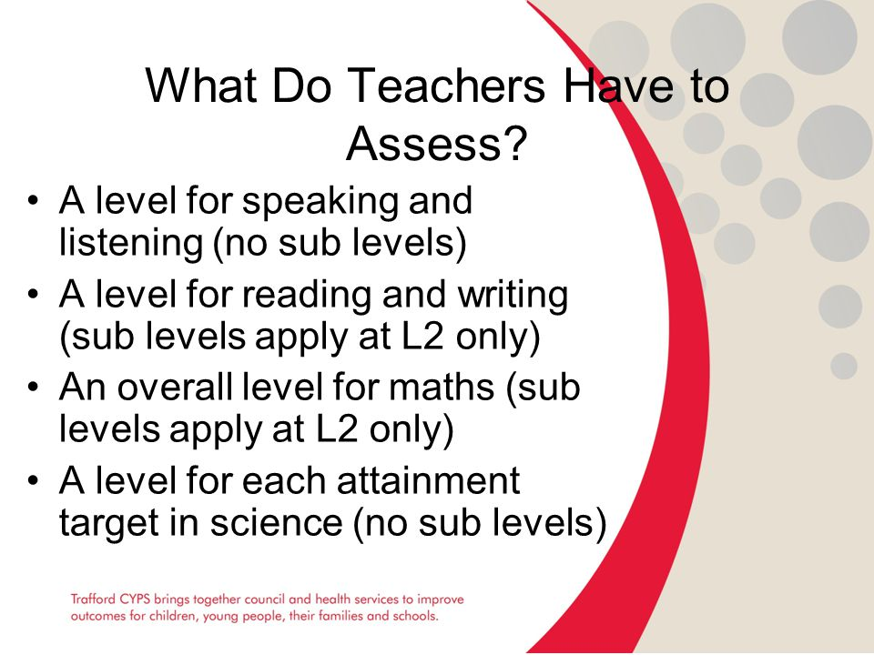 What Do Teachers Have to Assess.