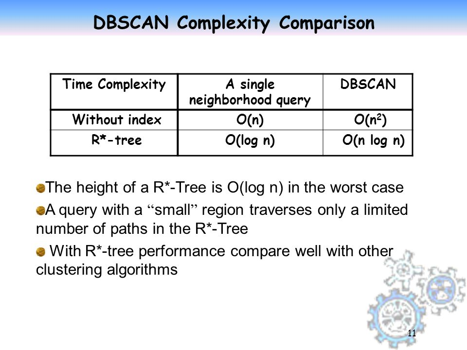 11 DBSCAN Complexity Comparison Time ComplexityA single neighborhood query DBSCAN Without indexO(n) O(n 2 ) R*-treeO(log n) O(n log n) The height of a R*-Tree is O(log n) in the worst case A query with a small region traverses only a limited number of paths in the R*-Tree With R*-tree performance compare well with other clustering algorithms