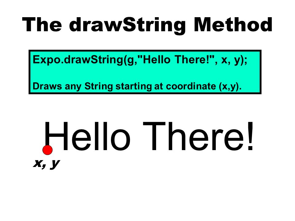 The drawString Method Expo.drawString(g, Hello There! , x, y); Draws any String starting at coordinate (x,y).