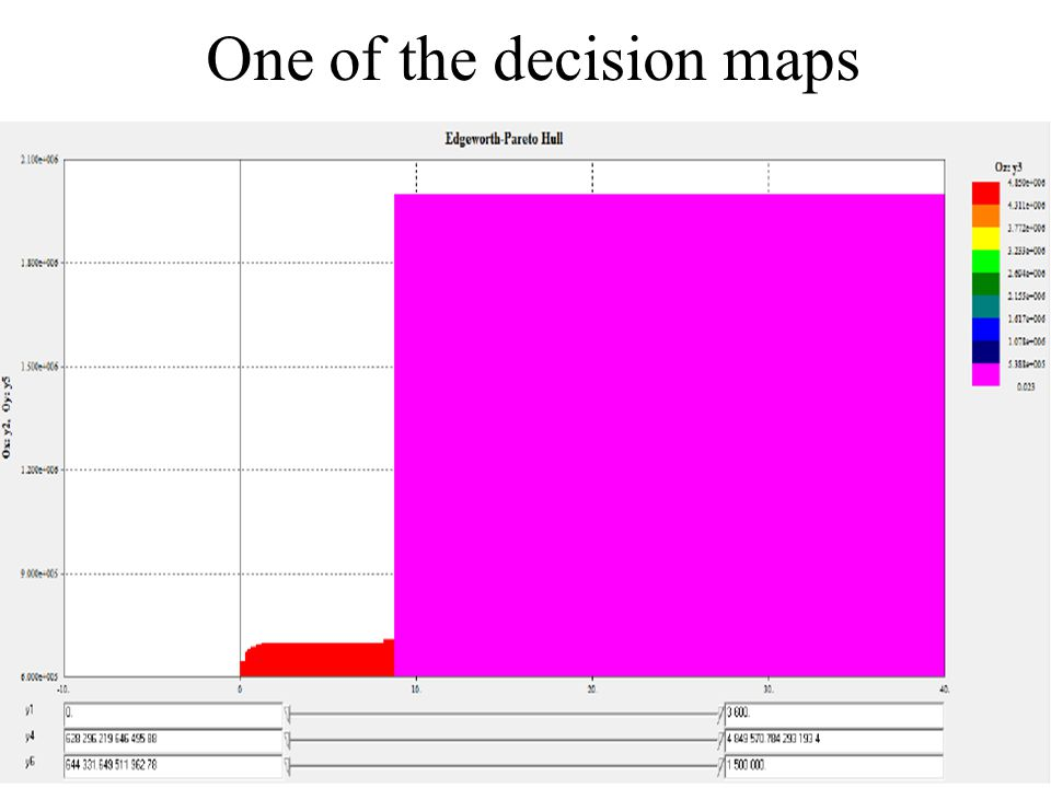 One of the decision maps