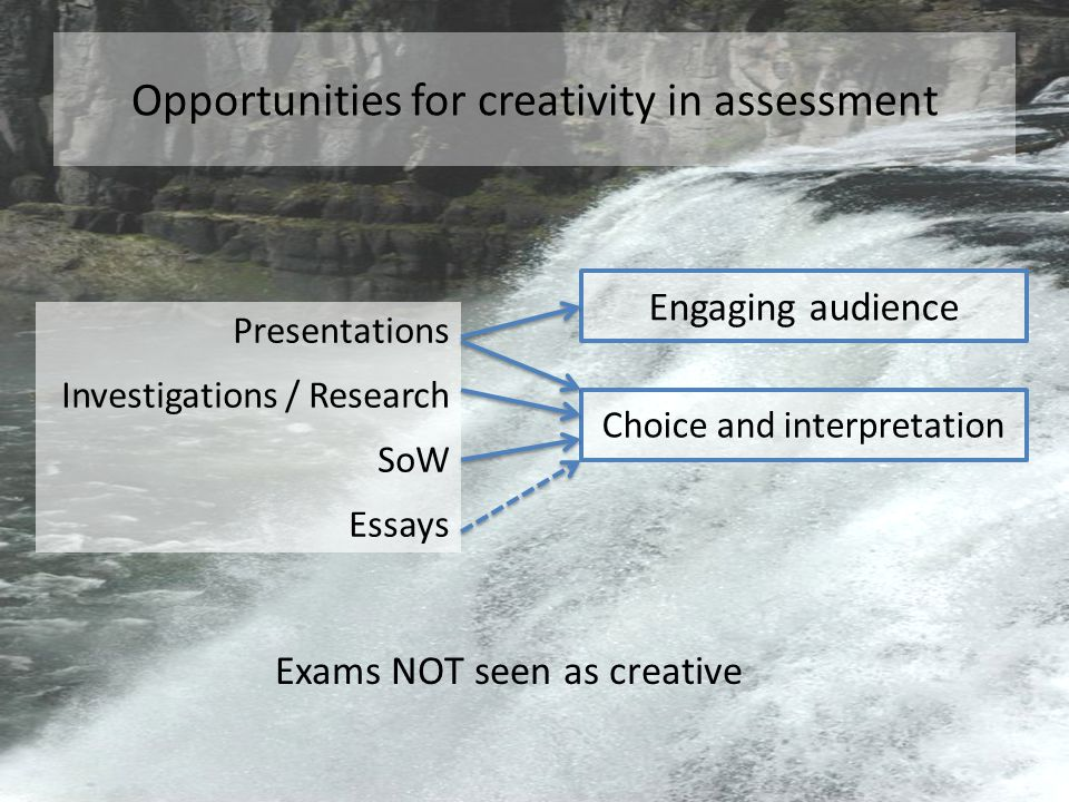 Opportunities for creativity in assessment Presentations Investigations / Research SoW Essays Choice and interpretation Engaging audience Exams NOT seen as creative