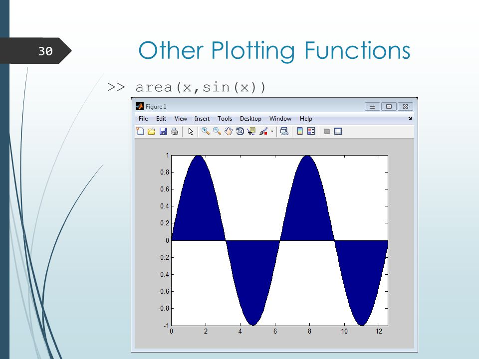 Other Plotting Functions >> area(x,sin(x)) 30