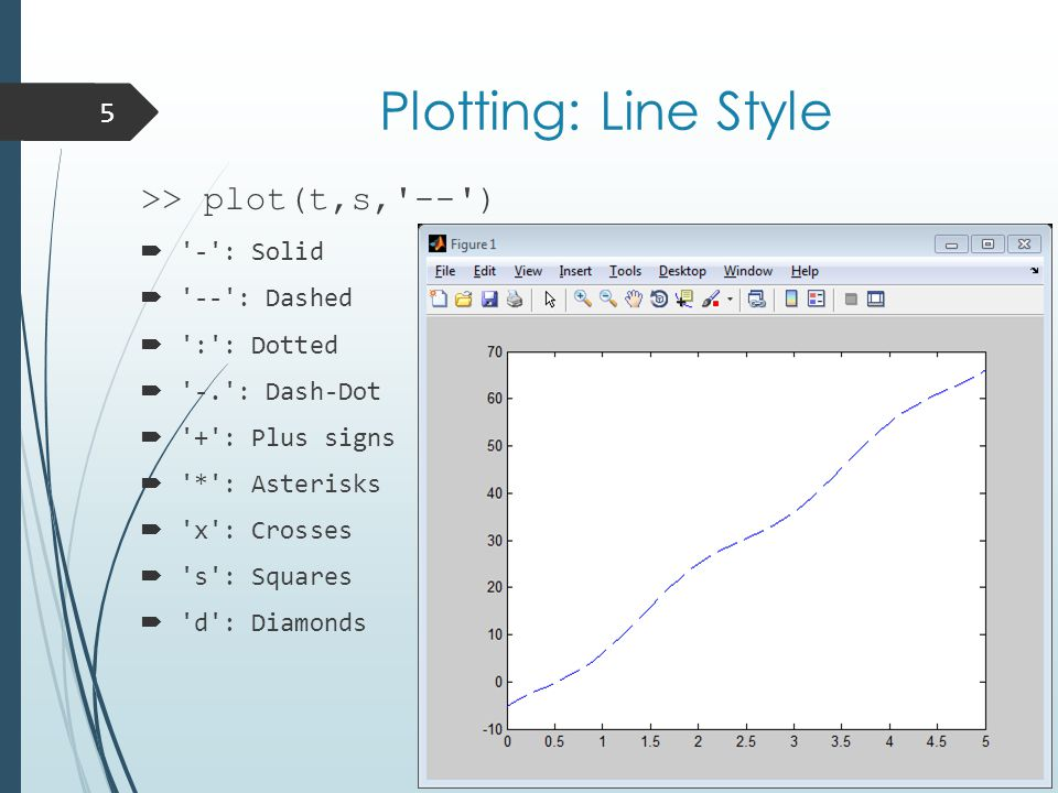 Plotting: Line Style >> plot(t,s, -- )  - : Solid  -- : Dashed  : : Dotted  -. : Dash-Dot  + : Plus signs  * : Asterisks  x : Crosses  s : Squares  d : Diamonds 5
