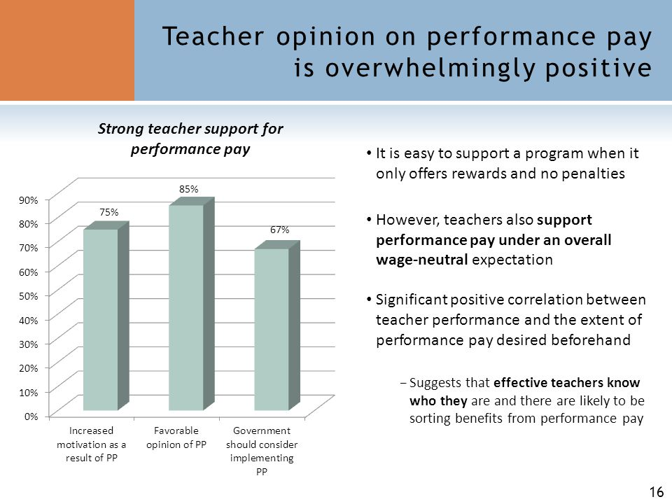 16 Teacher opinion on performance pay is overwhelmingly positive It is easy to support a program when it only offers rewards and no penalties However, teachers also support performance pay under an overall wage-neutral expectation Strong teacher support for performance pay Significant positive correlation between teacher performance and the extent of performance pay desired beforehand −Suggests that effective teachers know who they are and there are likely to be sorting benefits from performance pay