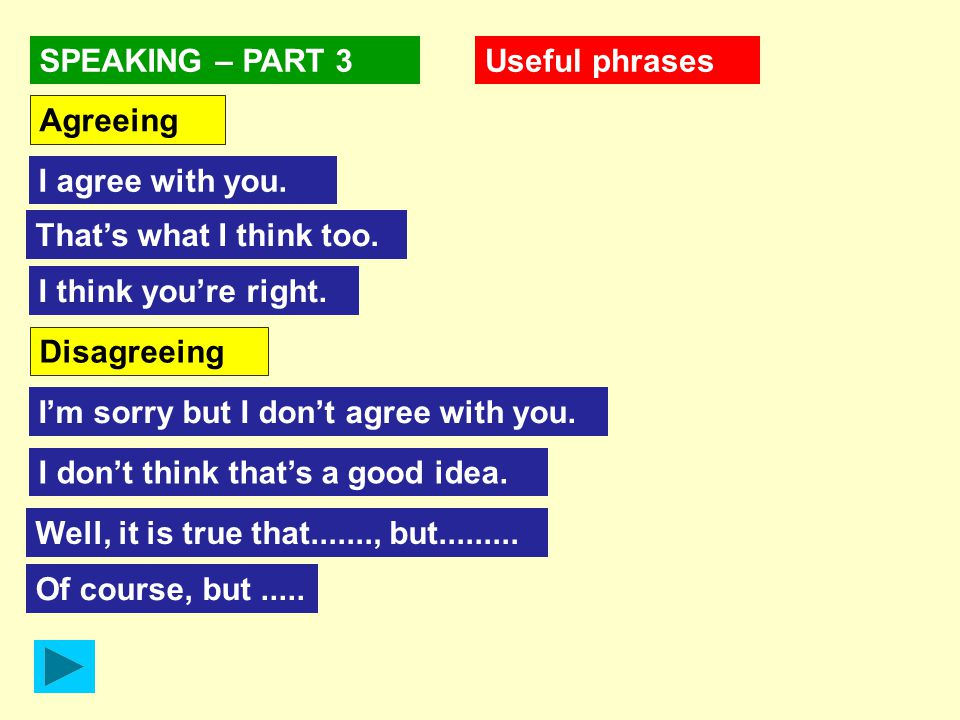 SPEAKING – PART 3Useful phrases Agreeing I agree with you.