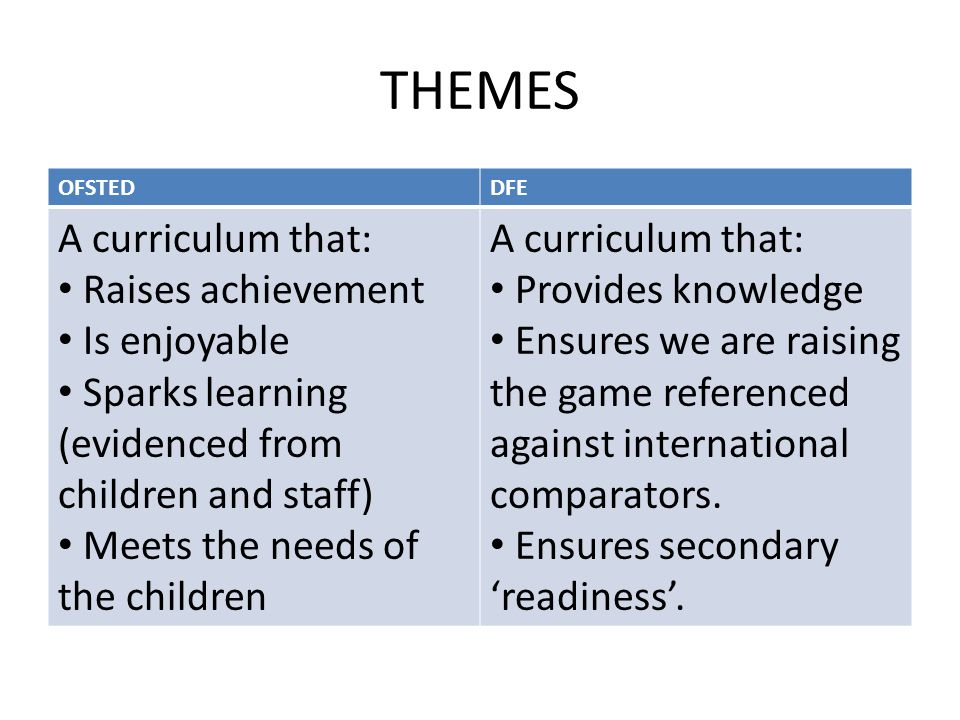 THEMES OFSTEDDFE A curriculum that: Raises achievement Is enjoyable Sparks learning (evidenced from children and staff) Meets the needs of the children A curriculum that: Provides knowledge Ensures we are raising the game referenced against international comparators.