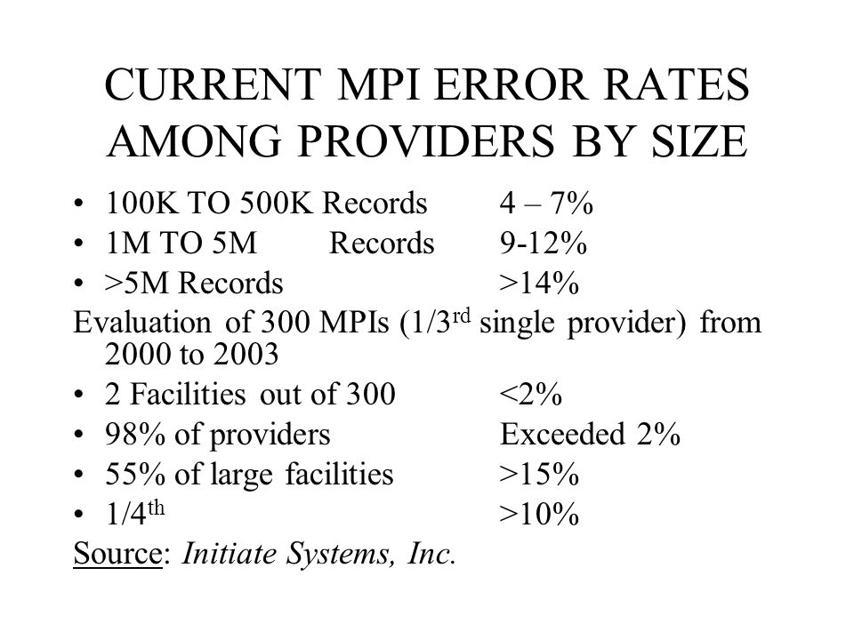 CURRENT MPI ERROR RATES AMONG PROVIDERS BY SIZE 100K TO 500K Records4 – 7% 1M TO 5MRecords9-12% >5M Records>14% Evaluation of 300 MPIs (1/3 rd single provider) from 2000 to 2003 2 Facilities out of 300 <2% 98% of providers Exceeded 2% 55% of large facilities >15% 1/4 th >10% Source: Initiate Systems, Inc.