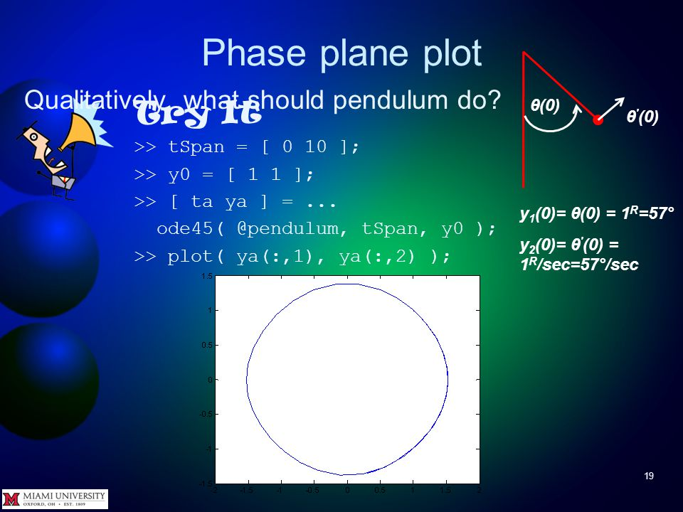 Phase plane plot 18 Try It For ideal pendulum, θ +sin( θ(t) ) = 0 solve for the initial conditions θ(0)=1, θ (0)=1 and time = [ 0 10 ] and make a phase plane plot with y 1 (t) on the horizontal axis and y 2 (t) on the vertical.