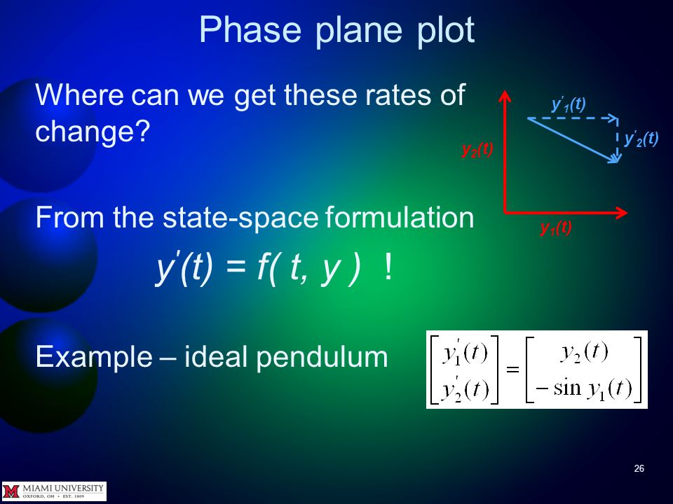 Phase plane plot 25 Will show rate of change of state variables at a point by drawing a vector point there.