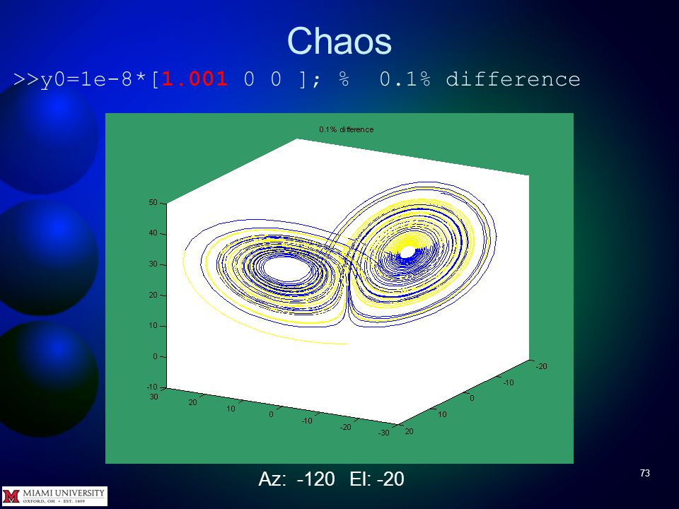 Chaos 72 1% difference – clearly different paths Az: -120 El: -20
