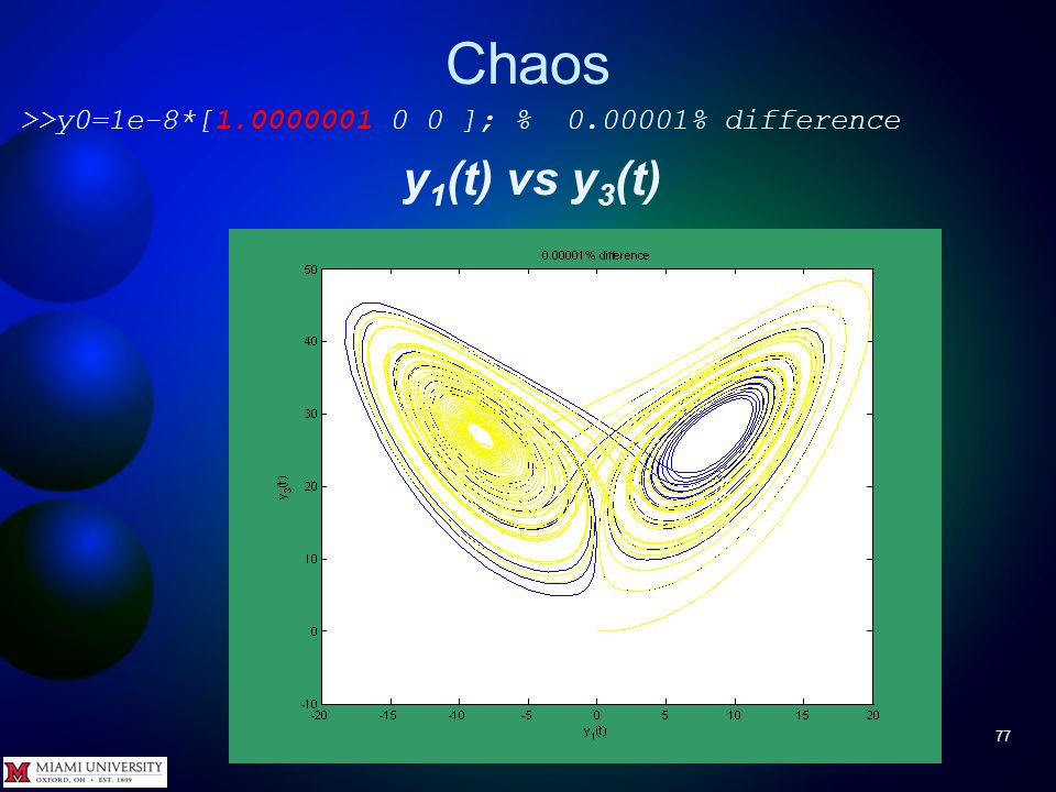 Chaos 76 >>y0=1e-8*[1.0000001 0 0 ]; % 0.00001% difference y 1 (t) vs y 2 (t)