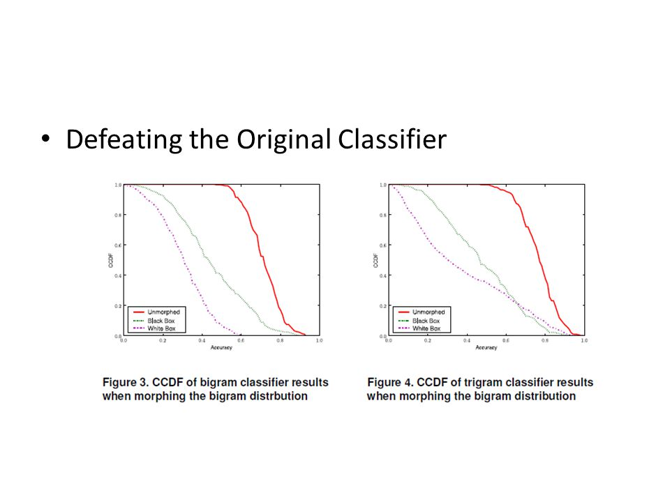 Defeating the Original Classifier