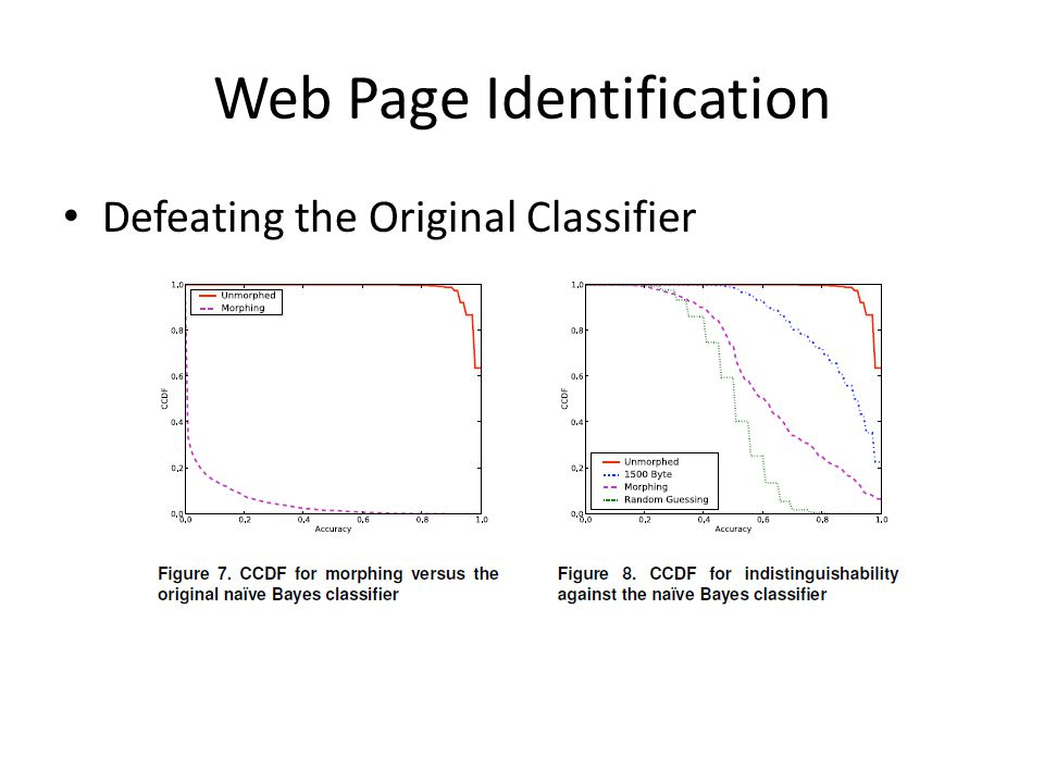 Web Page Identification Defeating the Original Classifier