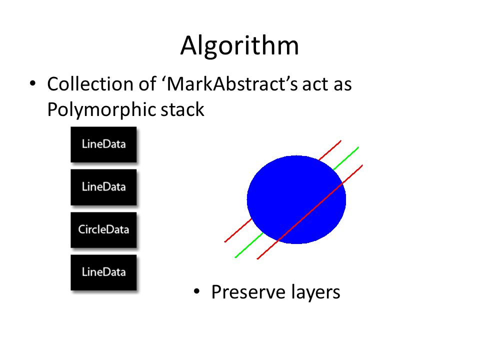 Algorithm Collection of 'MarkAbstract's act as Polymorphic stack Preserve layers