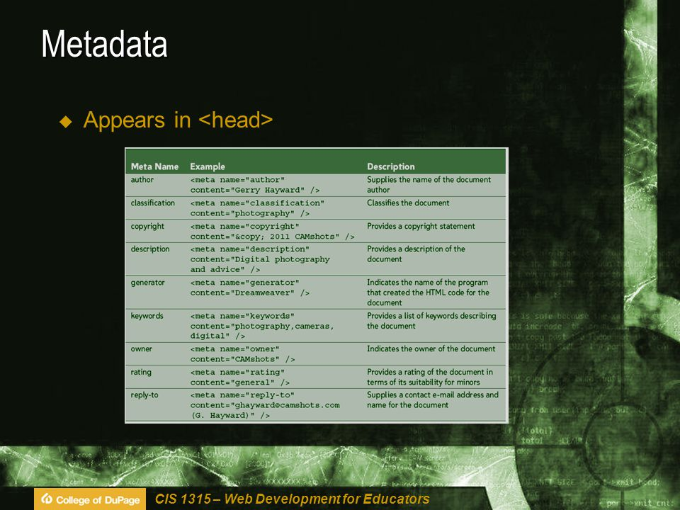 CIS 1315 – Web Development for Educators Metadata  Appears in