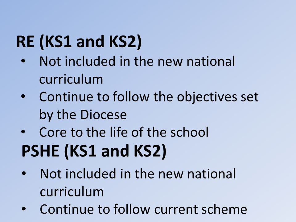 RE (KS1 and KS2) Not included in the new national curriculum Continue to follow the objectives set by the Diocese Core to the life of the school PSHE (KS1 and KS2) Not included in the new national curriculum Continue to follow current scheme