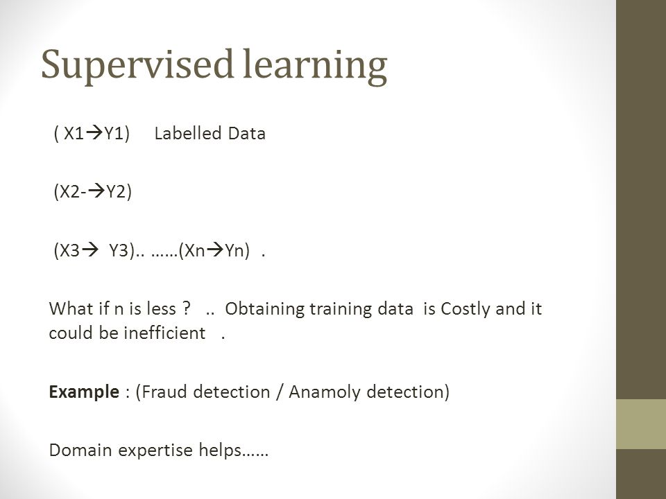 Supervised learning ( X1  Y1) Labelled Data (X2-  Y2) (X3  Y3)..