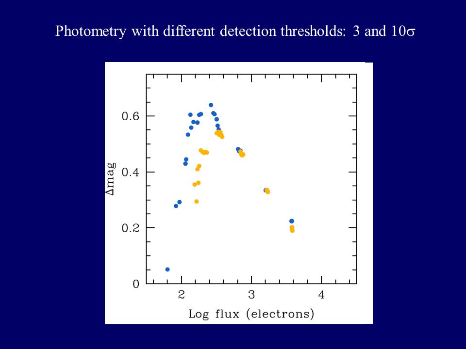 Photometry with different detection thresholds: 3 and 10 