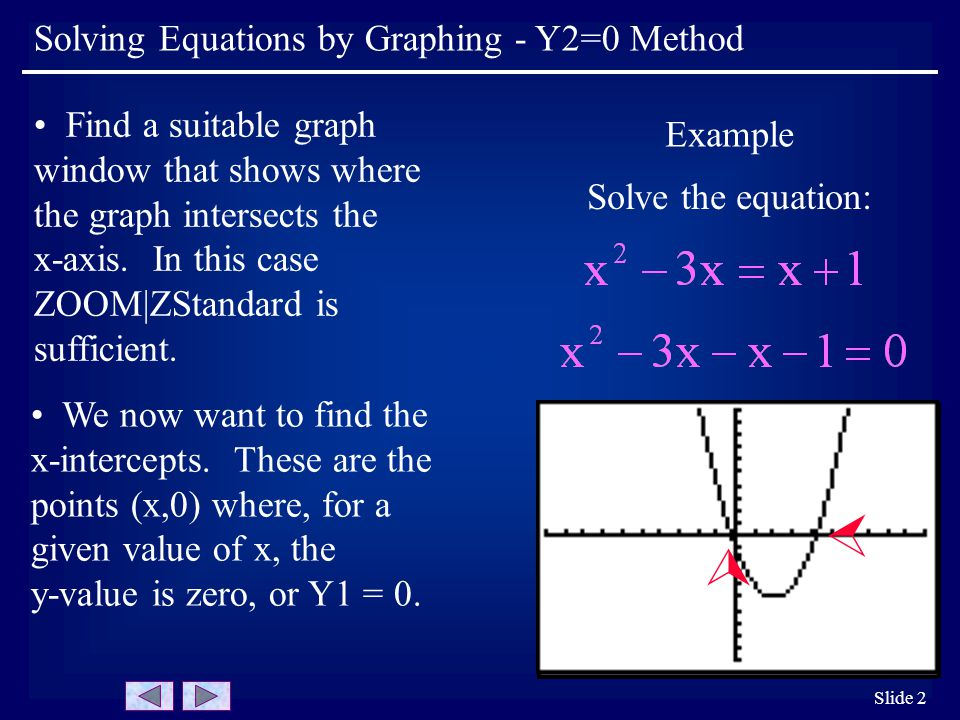 Slide 2 Find a suitable graph window that shows where the graph intersects the x-axis.