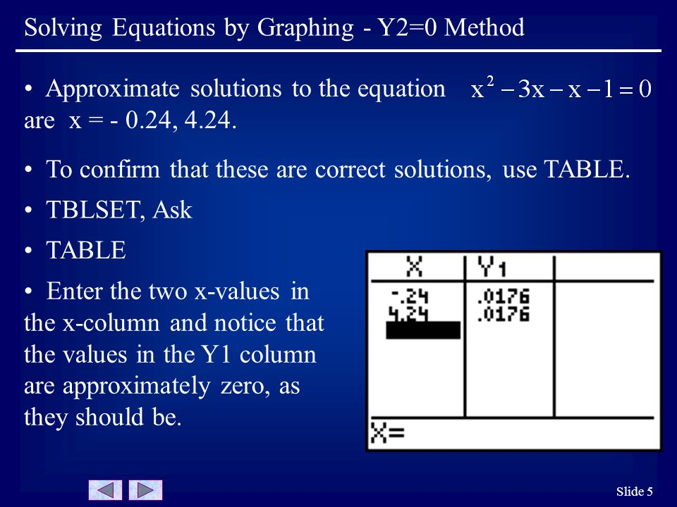 Approximate solutions to the equation are x = - 0.24, 4.24.