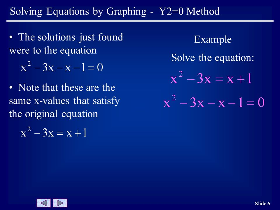 Slide 6 Solving Equations by Graphing - Y2=0 Method The solutions just found were to the equation Example Solve the equation: Note that these are the same x-values that satisfy the original equation