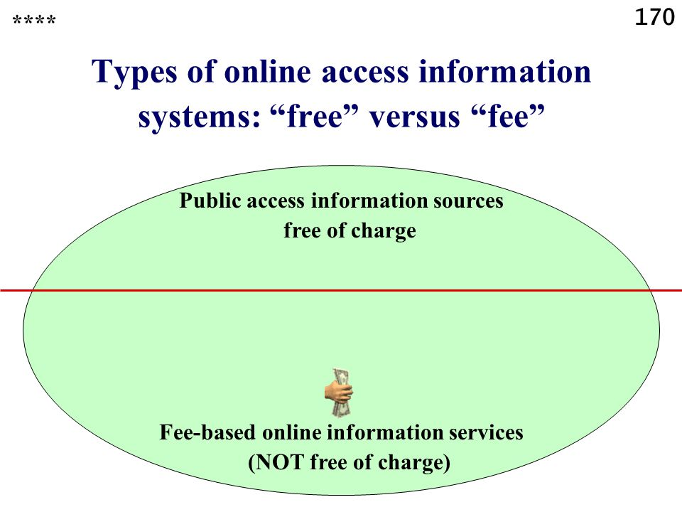 170 Types of online access information systems: free versus fee **** Public access information sources free of charge Fee-based online information services (NOT free of charge)