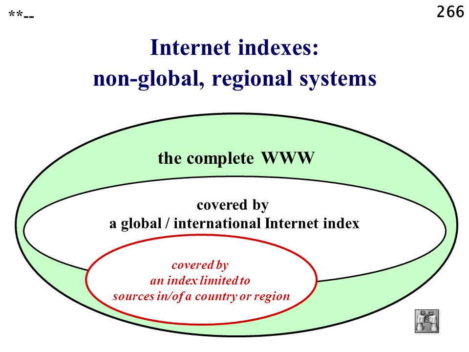266 the complete WWW covered by a global / international Internet index covered by an index limited to sources in/of a country or region Internet indexes: non-global, regional systems **--