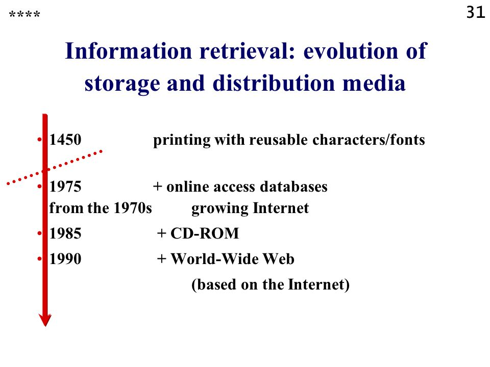 31 Information retrieval: evolution of storage and distribution media **** 1450printing with reusable characters/fonts 1975 + online access databases from the 1970sgrowing Internet 1985 + CD-ROM 1990 + World-Wide Web (based on the Internet)