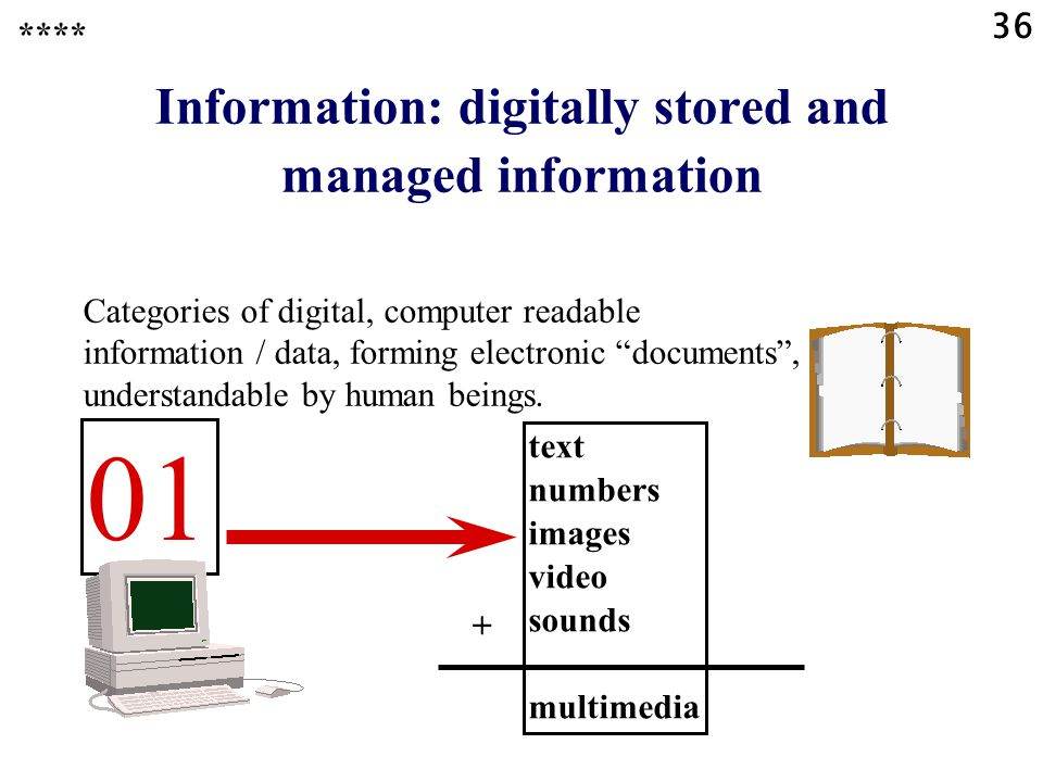 36 Information: digitally stored and managed information Categories of digital, computer readable information / data, forming electronic documents , understandable by human beings.