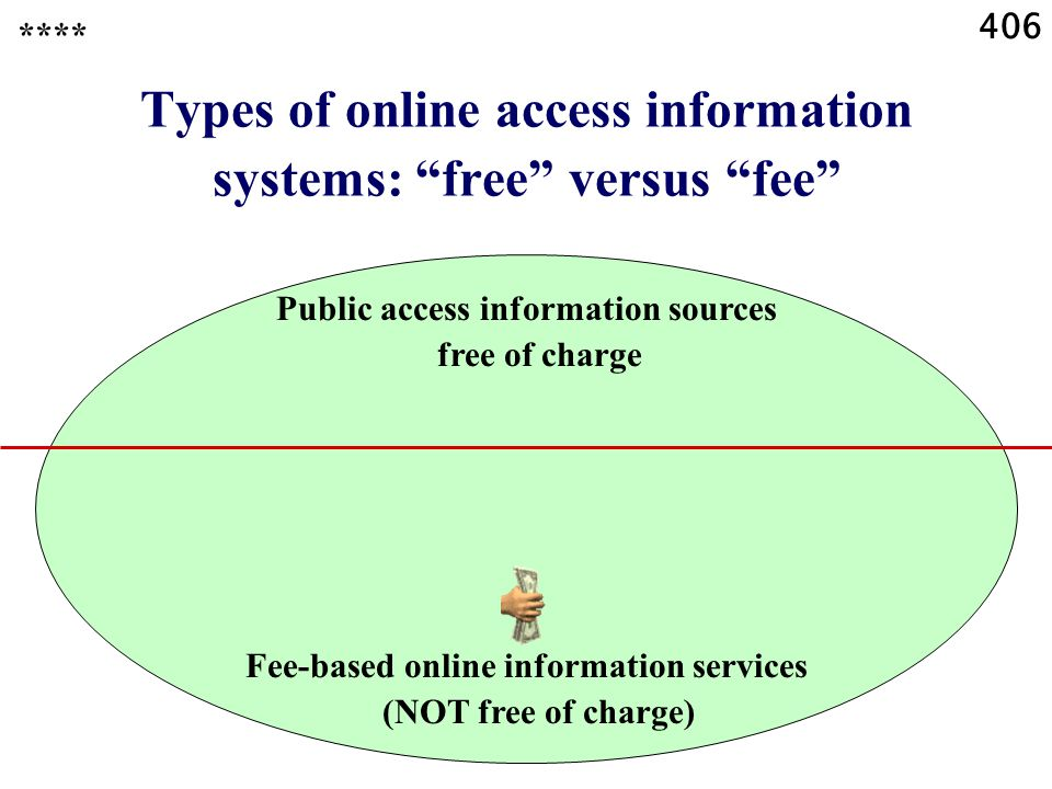 406 Types of online access information systems: free versus fee **** Public access information sources free of charge Fee-based online information services (NOT free of charge)