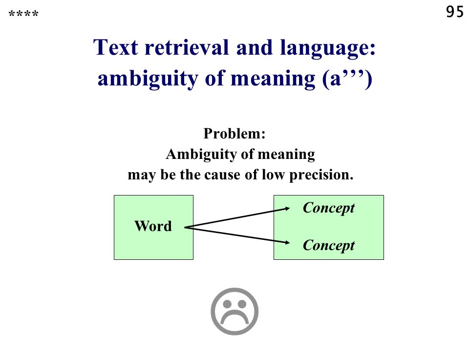 95 Text retrieval and language: ambiguity of meaning (a''') Problem: Ambiguity of meaning may be the cause of low precision.