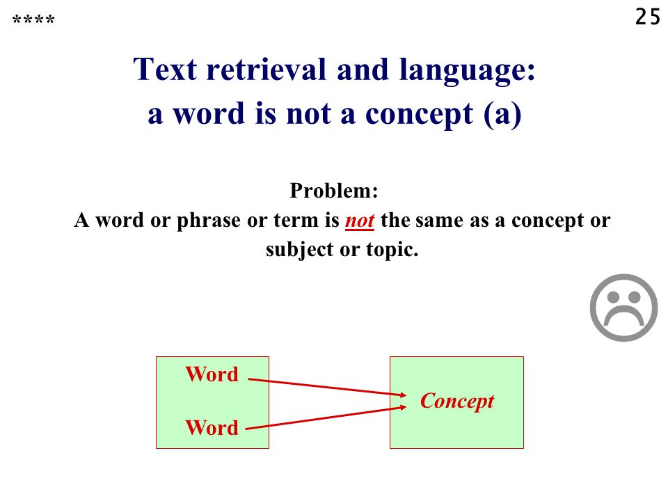 25 Text retrieval and language: a word is not a concept (a) Problem: A word or phrase or term is not the same as a concept or subject or topic.