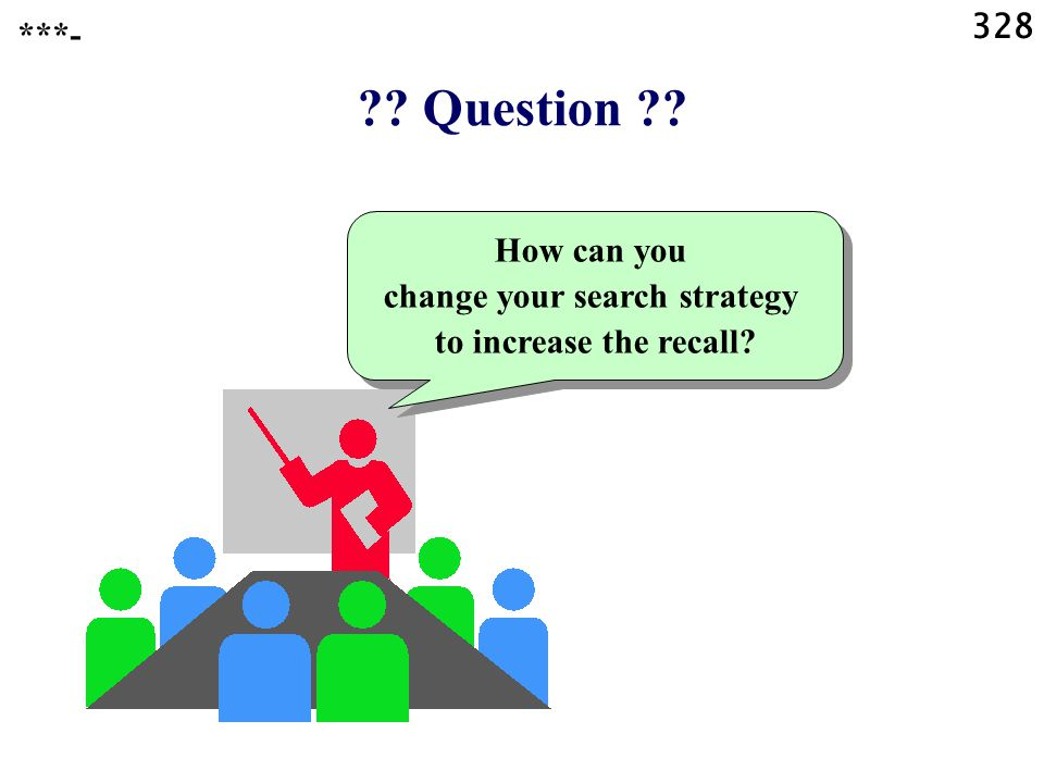 328 Question How can you change your search strategy to increase the recall ***-