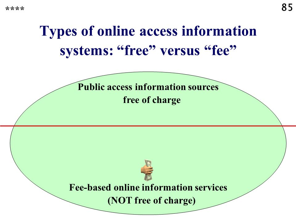85 Types of online access information systems: free versus fee **** Public access information sources free of charge Fee-based online information services (NOT free of charge)