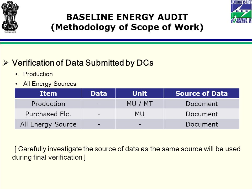 BASELINE ENERGY AUDIT (Methodology of Scope of Work)  Verification of Data Submitted by DCs Production All Energy Sources [ Carefully investigate the source of data as the same source will be used during final verification ] ItemDataUnitSource of Data Production-MU / MTDocument Purchased Elc.-MUDocument All Energy Source--Document