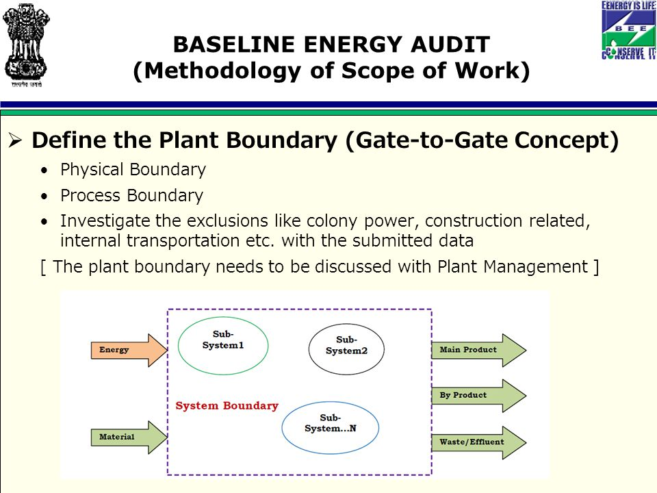 BASELINE ENERGY AUDIT (Methodology of Scope of Work)  Define the Plant Boundary (Gate-to-Gate Concept) Physical Boundary Process Boundary Investigate the exclusions like colony power, construction related, internal transportation etc.