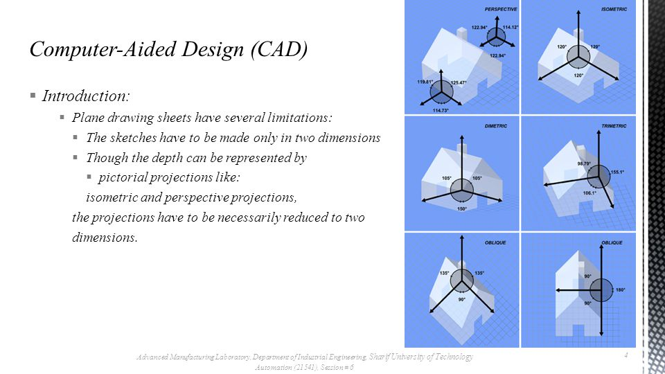  Introduction:  Plane drawing sheets have several limitations:  The sketches have to be made only in two dimensions  Though the depth can be represented by  pictorial projections like: isometric and perspective projections, the projections have to be necessarily reduced to two dimensions.