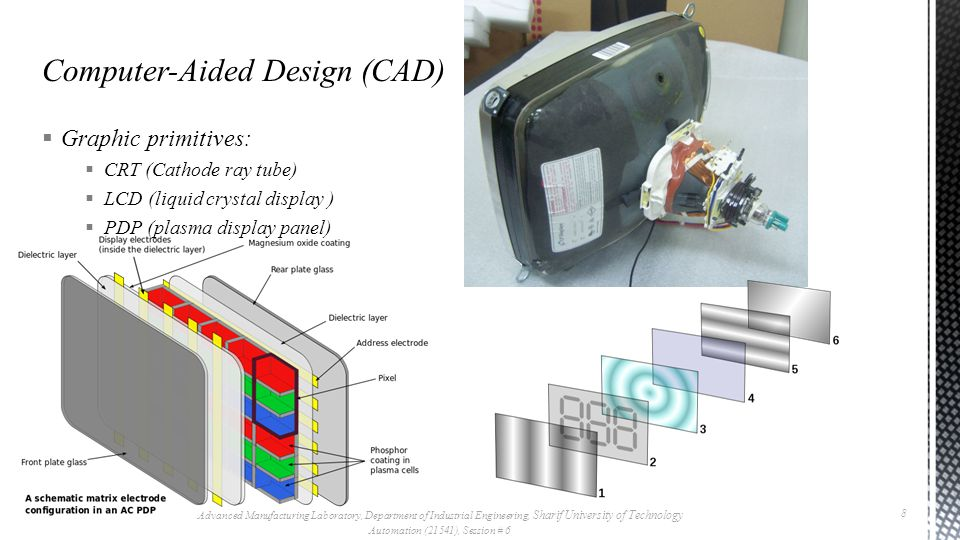 Graphic primitives:  CRT (Cathode ray tube)  LCD (liquid crystal display )  PDP (plasma display panel) Advanced Manufacturing Laboratory, Department of Industrial Engineering, Sharif University of Technology Automation (21541), Session # 6 8