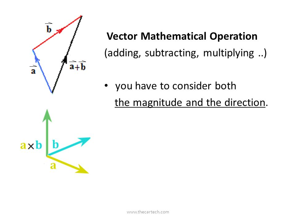 Vector Mathematical Operation (adding, subtracting, multiplying..) you have to consider both the magnitude and the direction.