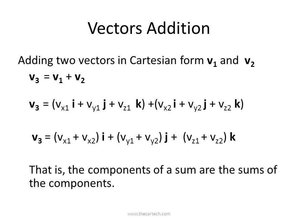 Vectors Addition Adding two vectors in Cartesian form v 1 and v 2 v 3 = v 1 + v 2 v 3 = (v x1 i + v y1 j + v z1 k) +(v x2 i + v y2 j + v z2 k) v 3 = (v x1 + v x2 ) i + (v y1 + v y2 ) j + (v z1 + v z2 ) k That is, the components of a sum are the sums of the components.