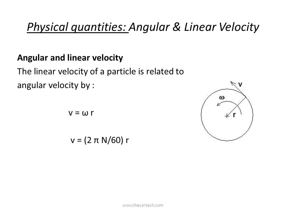 Physical quantities: Angular & Linear Velocity Angular and linear velocity The linear velocity of a particle is related to angular velocity by : v = ω r v = (2 π N/60) r www.thecartech.com