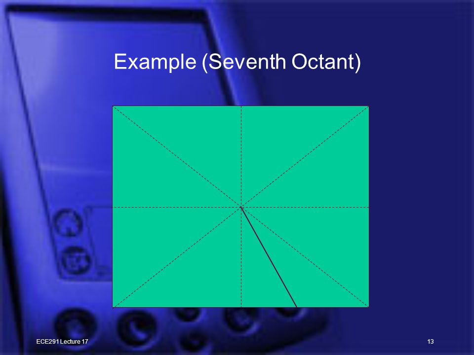 ECE291 Lecture 1713 Example (Seventh Octant)