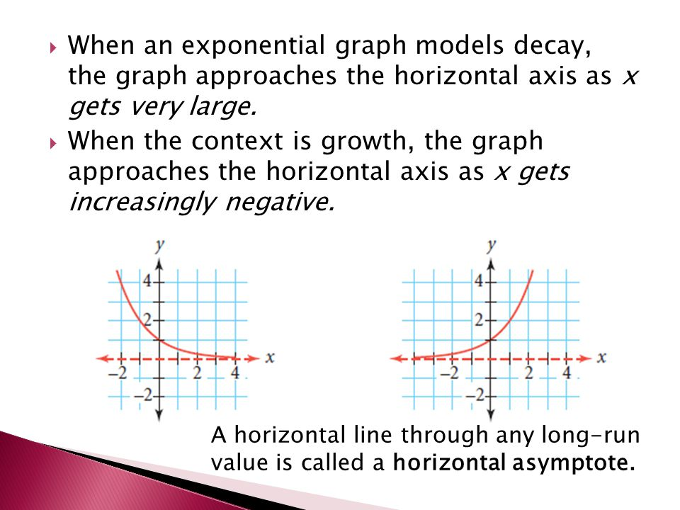  When an exponential graph models decay, the graph approaches the horizontal axis as x gets very large.